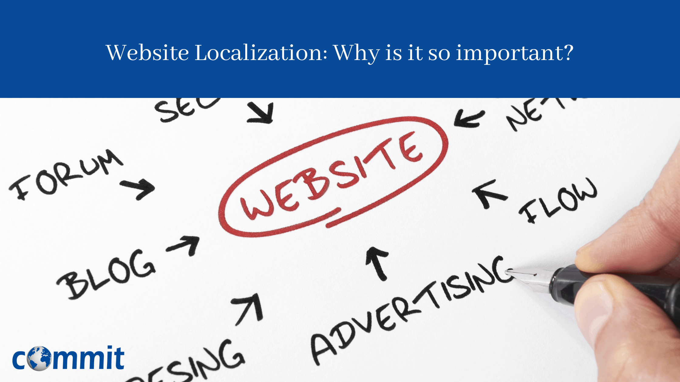 Website Localization: Why is it so important?